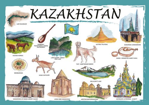Countries of the World: Kazachstan