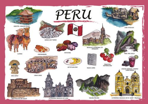 Countries of the World: Peru
