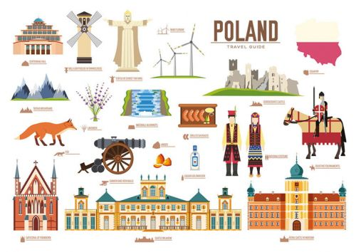 All About Poland
